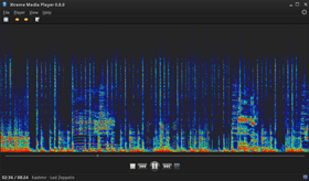 Full Color Spectrogram